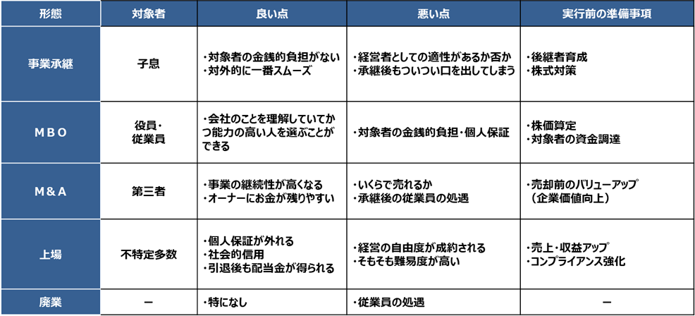 2019-09-06-biyou-1